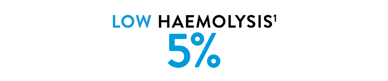 graphic displaying five percent low haemolysis