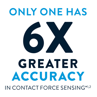 Graphic showing that only one has six times greater accuracy in contact force sensing
