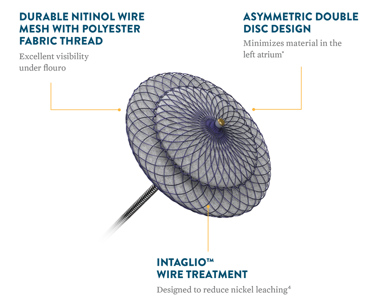 features of Amplatzer PFO closure device