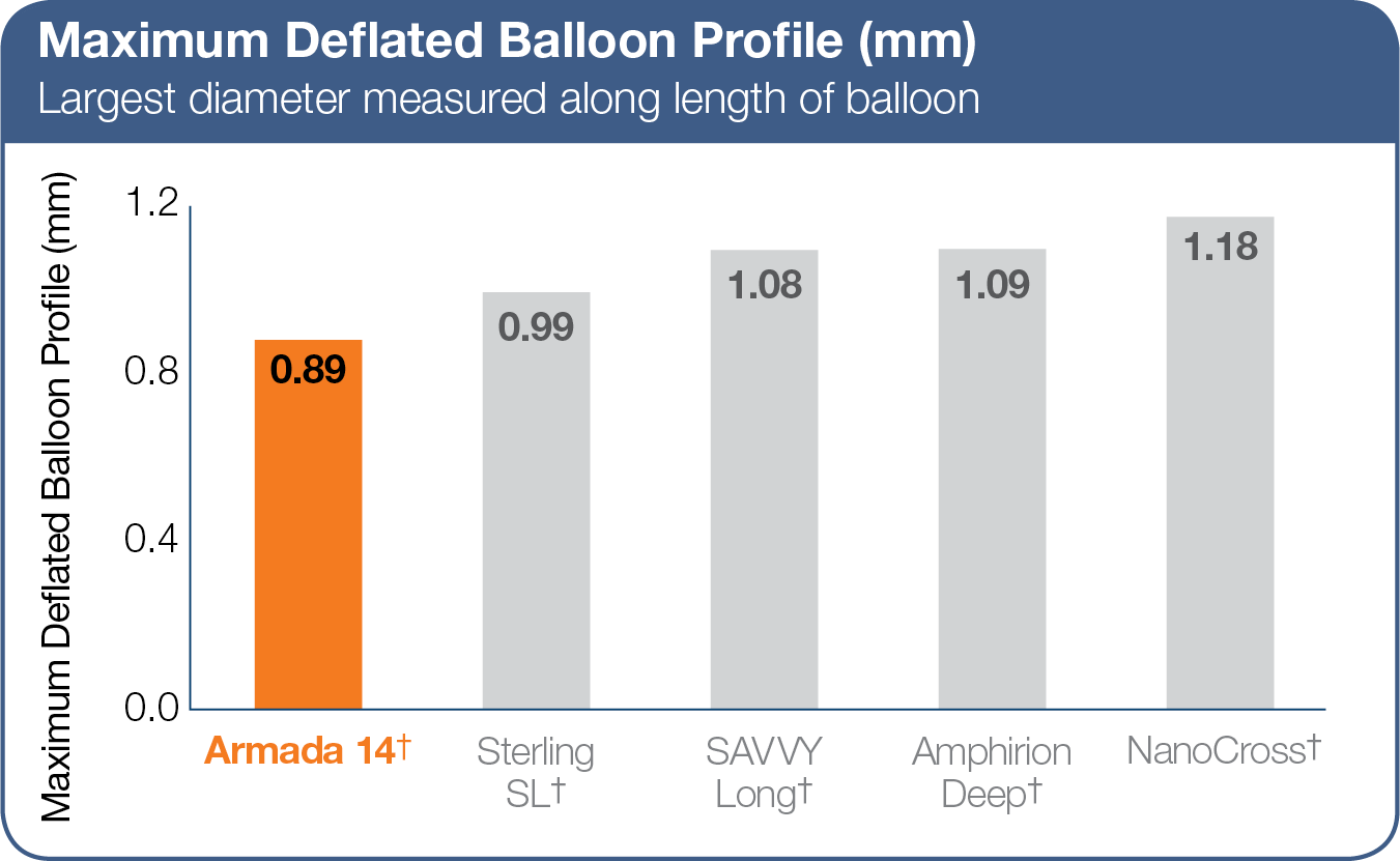 armada-14-balloon-profile-int