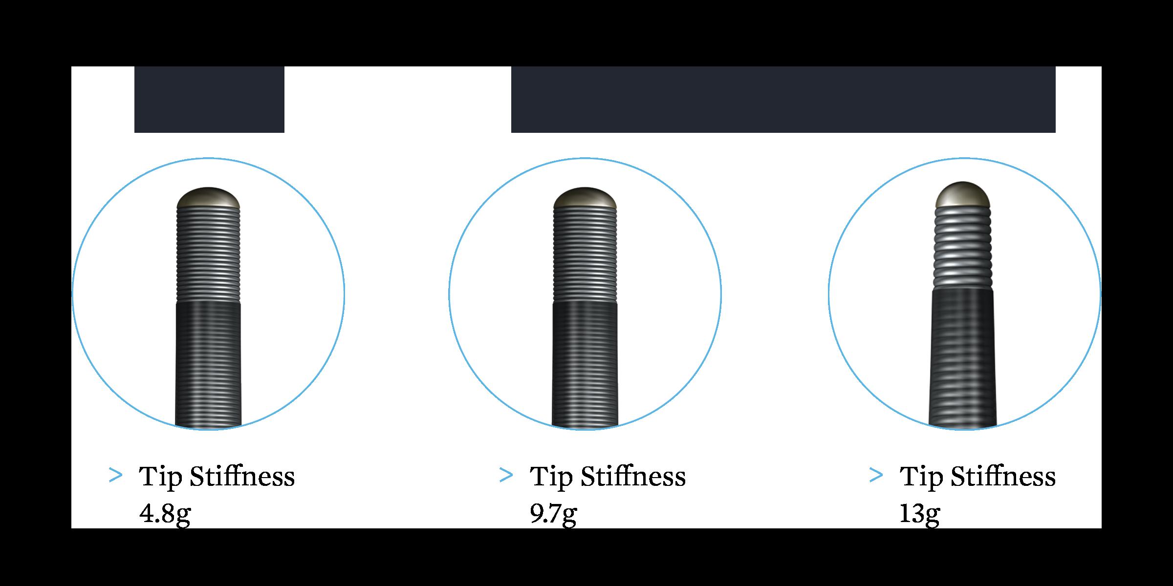 Hi-Torque Winn Guide Wires