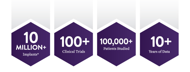 More than 10 million XIENCE implants