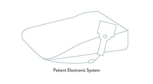 CardioMEMS Patient Electronic System