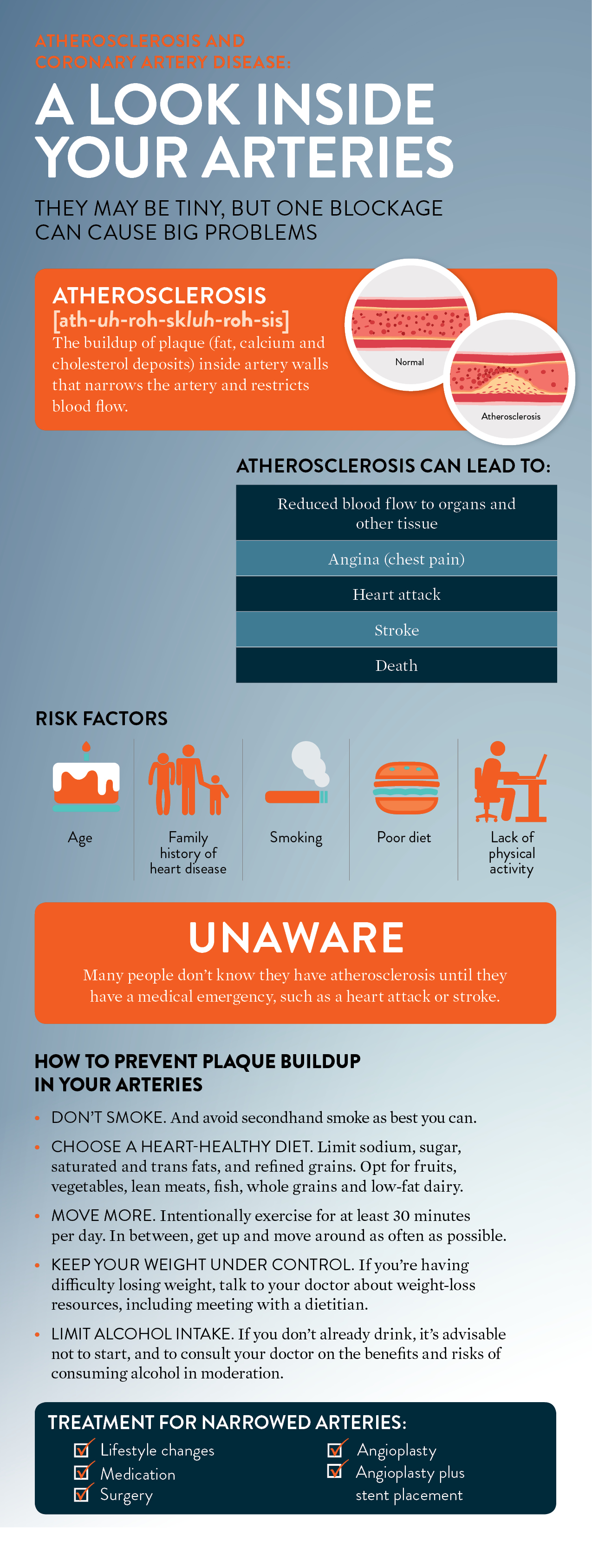 coronary artery disease symptoms infographic