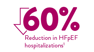60% reduction in HFpEF hospitalizations